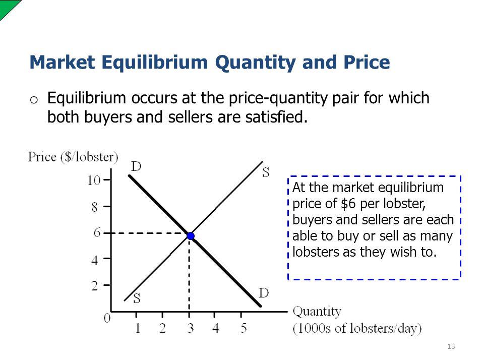 what do economists mean by market    equilibrium?