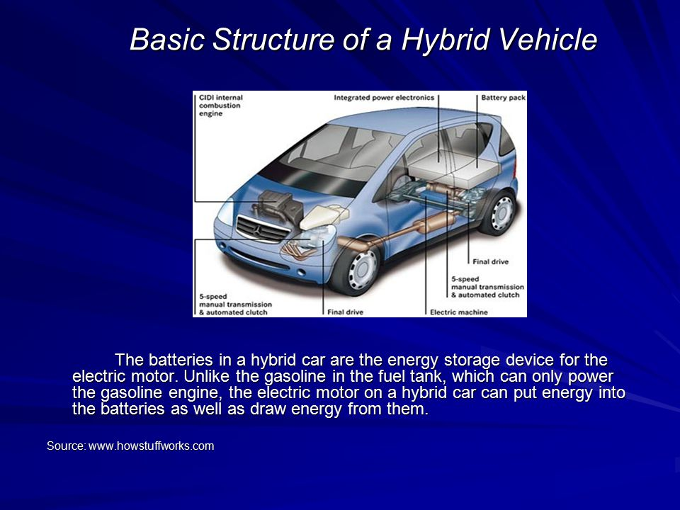 Basic Structure of a Hybrid Vehicle The batteries in a hybrid car are the energy storage device for the electric motor.