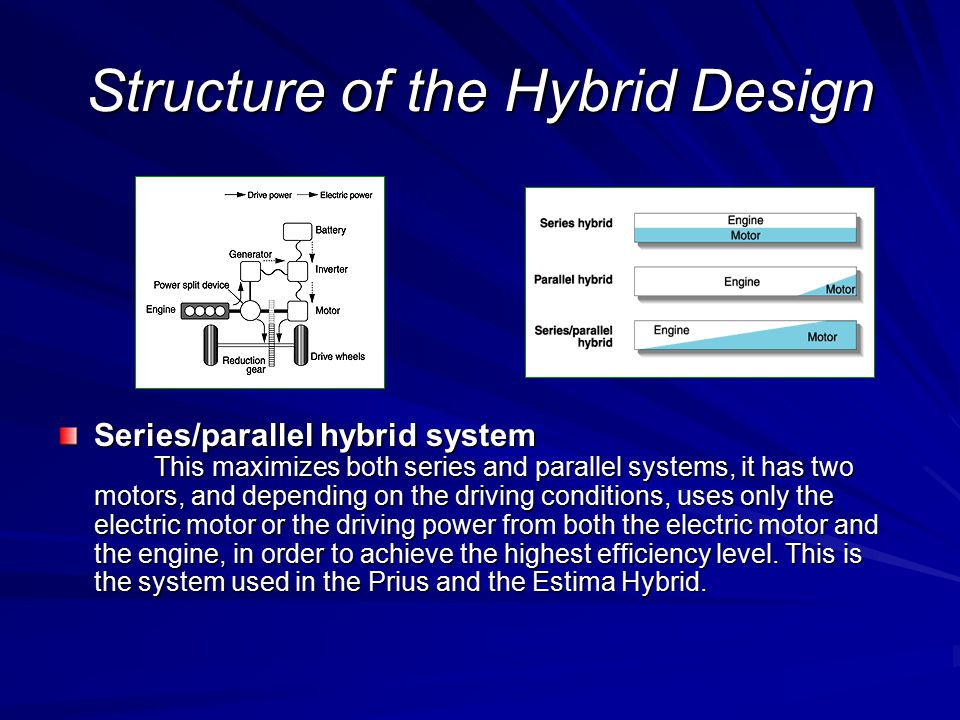 Structure of the Hybrid Design Series/parallel hybrid system This maximizes both series and parallel systems, it has two motors, and depending on the driving conditions, uses only the electric motor or the driving power from both the electric motor and the engine, in order to achieve the highest efficiency level.