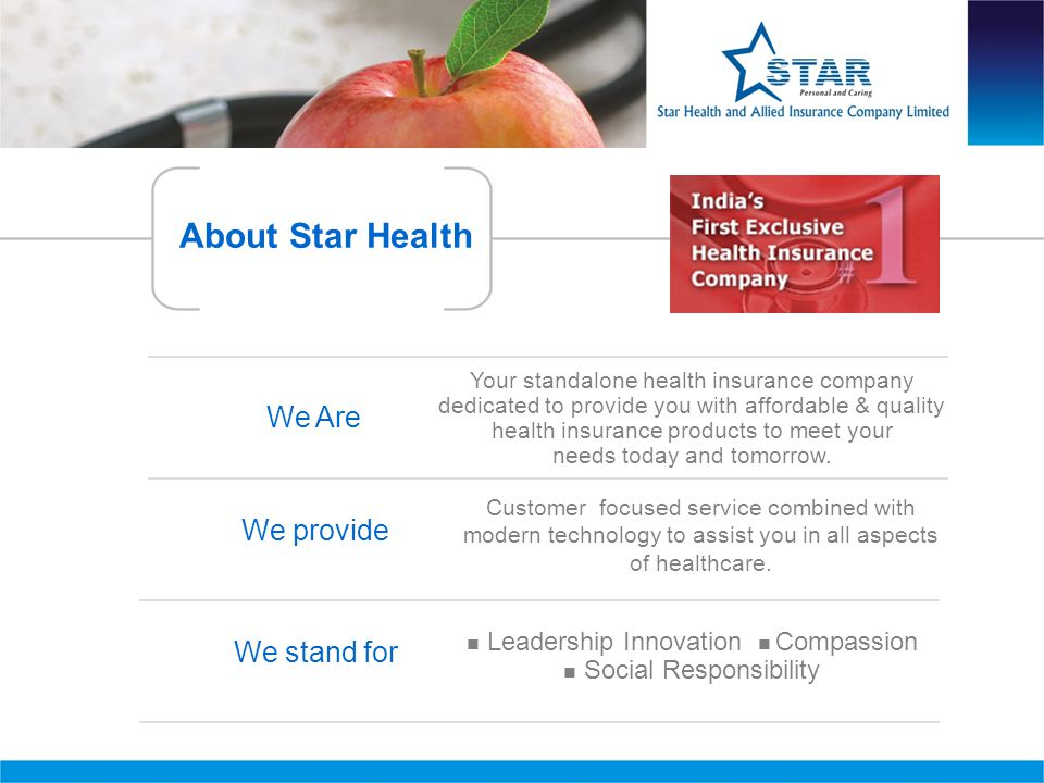 Leadership Innovation Compassion Social Responsibility About Star Health We Are We provide We stand for Your standalone health insurance company dedicated to provide you with affordable & quality health insurance products to meet your needs today and tomorrow.