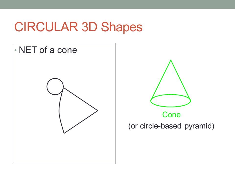 12 nets of 3d shapes amp stepbystep how to calculate - 960×720