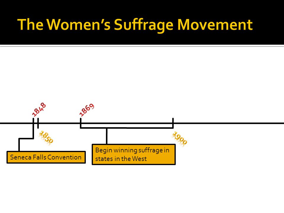 Seneca Falls Convention Begin winning suffrage in states in the West