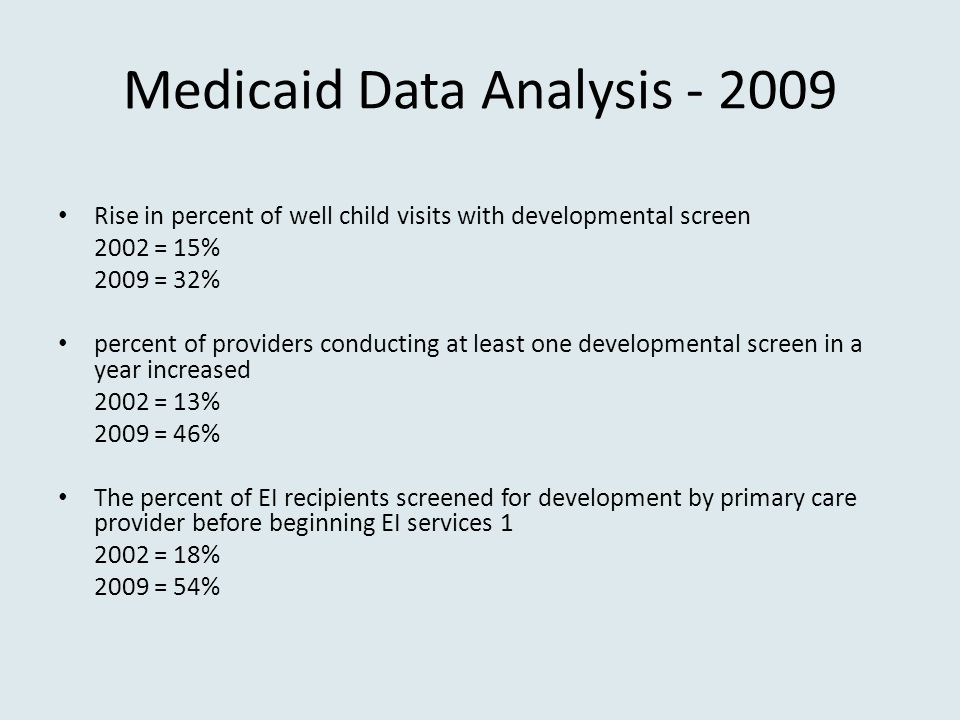 Medicaid Data Analysis Rise in percent of well child visits with developmental screen 2002 = 15% 2009 = 32% percent of providers conducting at least one developmental screen in a year increased 2002 = 13% 2009 = 46% The percent of EI recipients screened for development by primary care provider before beginning EI services = 18% 2009 = 54%