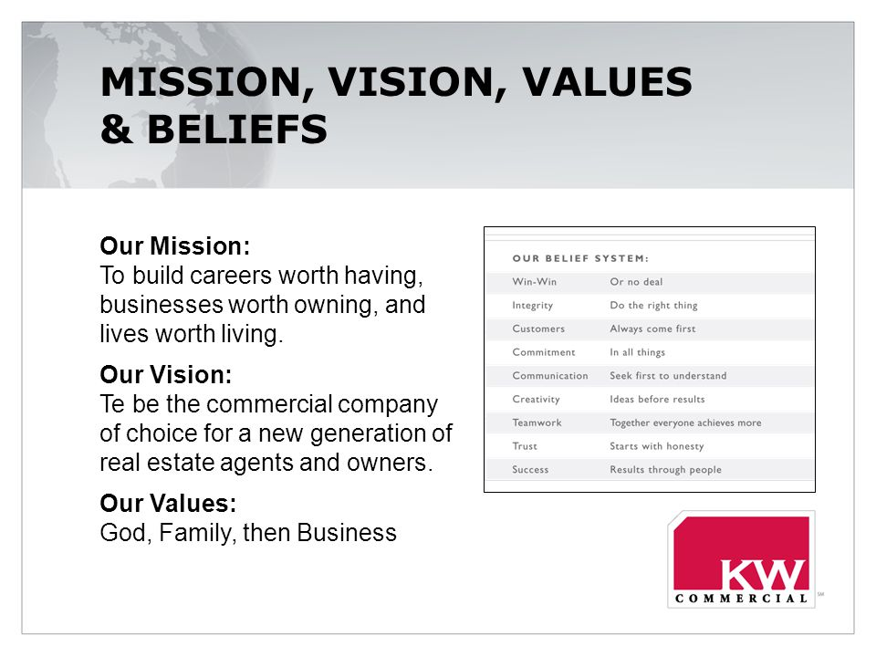 MISSION, VISION, VALUES & BELIEFS Our Mission: To build careers worth having, businesses worth owning, and lives worth living.