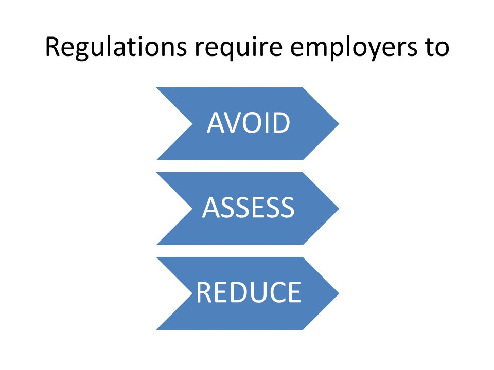 Regulations require employers to AVOID ASSESS REDUCE