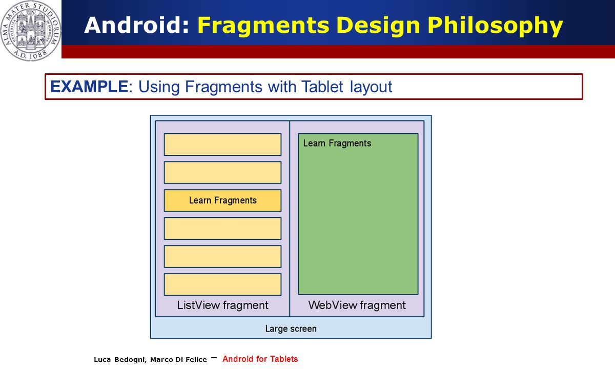 Programming with Android: Android Fragments Luca Bedogni Marco Di