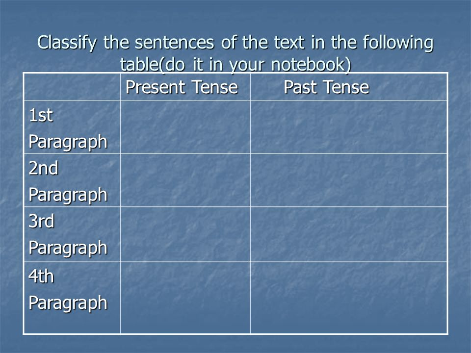 Classify the sentences of the text in the following table(do it in your notebook) Present Tense Past Tense Past Tense 1stParagraph 2ndParagraph 3rdParagraph 4thParagraph