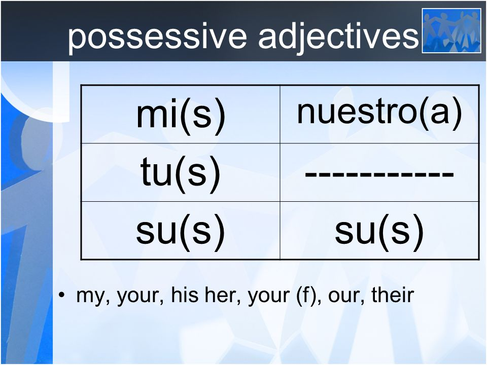 possessive adjectives my, your, his her, your (f), our, their mi(s) nuestro(a) tu(s)----------- su(s)