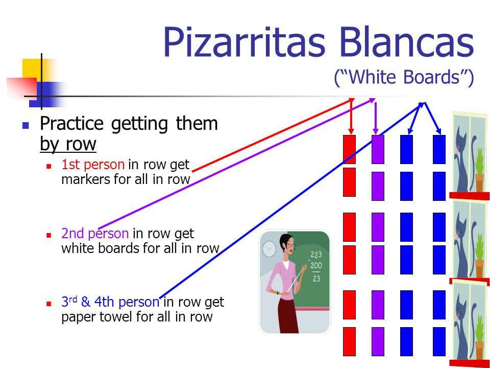 Pizarritas Blancas (White Boards) Practice getting them by row 1st person in row get markers for all in row 2nd person in row get white boards for all in row 3 rd & 4th person in row get paper towel for all in row