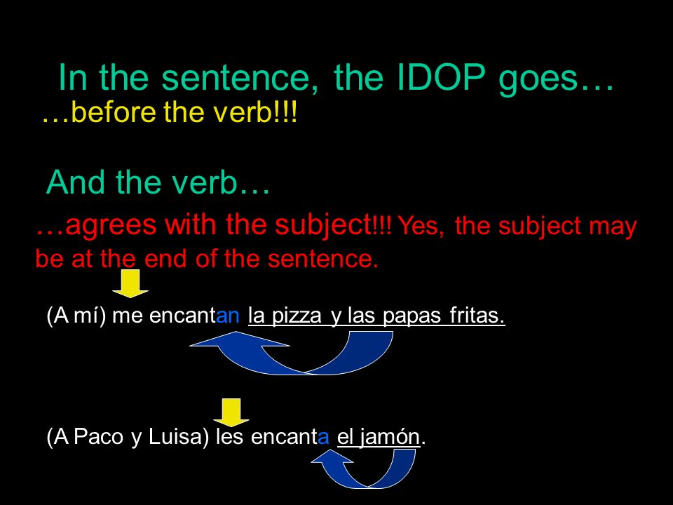 In the sentence, the IDOP goes… …before the verb!!.