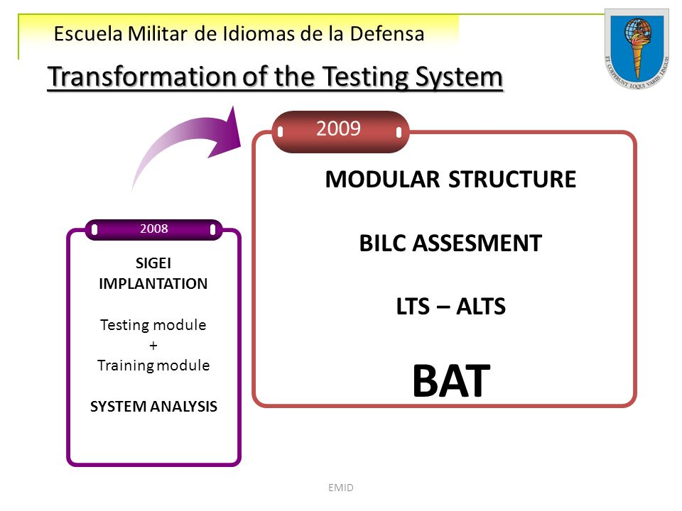 EMID Transformation of the Testing System 2009 2008 SIGEI IMPLANTATION Testing module + Training module SYSTEM ANALYSIS MODULAR STRUCTURE BILC ASSESMENT LTS – ALTS BAT