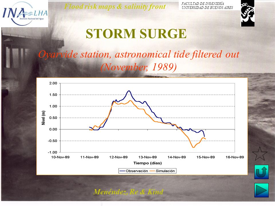 Menéndez, Re & Kind Flood risk maps & salinity front FACULTAD DE INGENIERÍA UNIVERSIDAD DE BUENOS AIRES STORM SURGE Oyarvide station, astronomical tide filtered out (November, 1989)