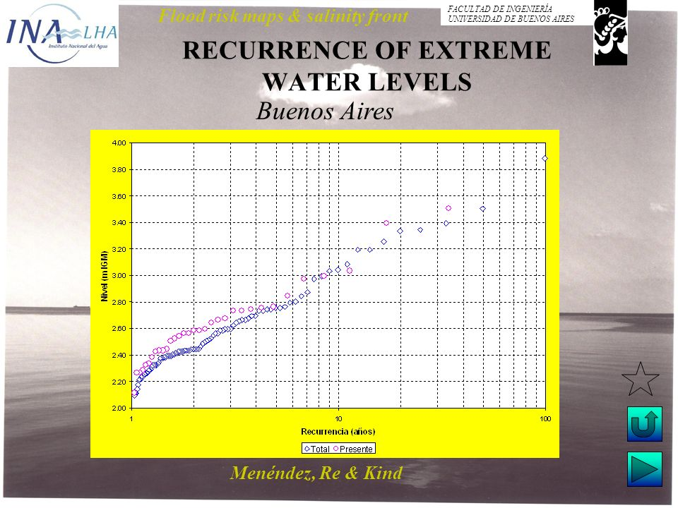 Menéndez, Re & Kind Flood risk maps & salinity front FACULTAD DE INGENIERÍA UNIVERSIDAD DE BUENOS AIRES RECURRENCE OF EXTREME WATER LEVELS Buenos Aires