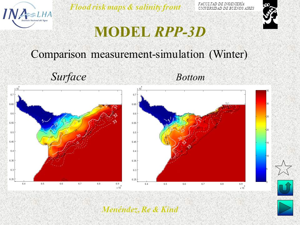 Menéndez, Re & Kind Flood risk maps & salinity front FACULTAD DE INGENIERÍA UNIVERSIDAD DE BUENOS AIRES MODEL RPP-3D Comparison measurement-simulation (Winter) Surface Bottom