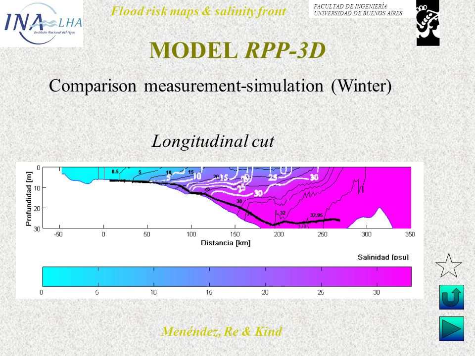Menéndez, Re & Kind Flood risk maps & salinity front FACULTAD DE INGENIERÍA UNIVERSIDAD DE BUENOS AIRES MODEL RPP-3D Longitudinal cut Comparison measurement-simulation (Winter)