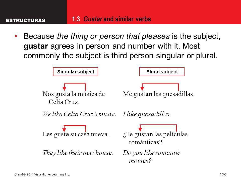 1.3 Gustar and similar verbs © and ® 2011 Vista Higher Learning, Inc.1.3-3 Because the thing or person that pleases is the subject, gustar agrees in person and number with it.