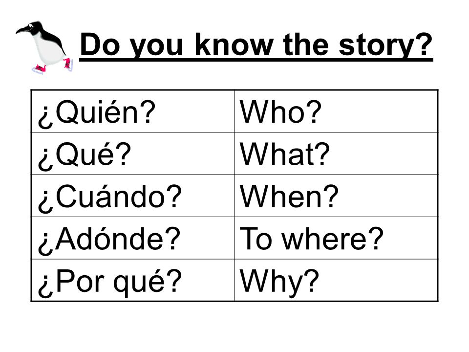 Do you know the story ¿Quién Who ¿Qué What ¿Cuándo When ¿Adónde To where ¿Por qué Why