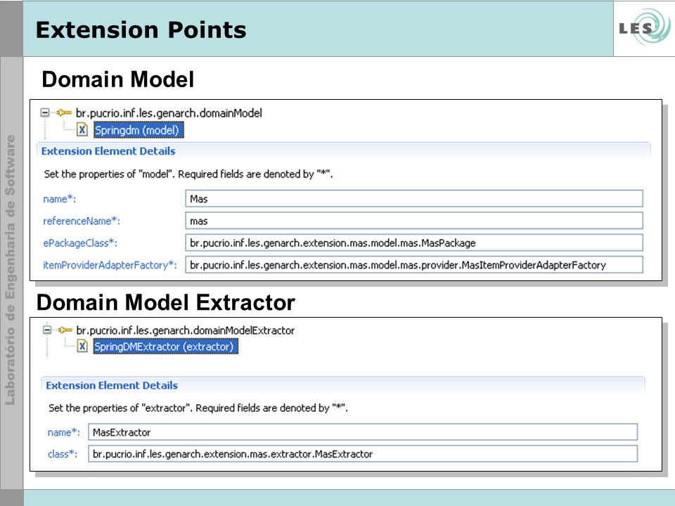 Extension Points Domain Model Domain Model Extractor