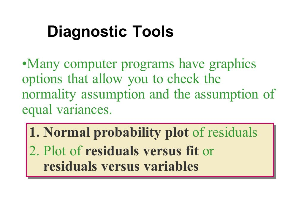 Diagnostic Tools 1.Normal probability plot of residuals 2.Plot of residuals versus fit or residuals versus variables 1.Normal probability plot of residuals 2.Plot of residuals versus fit or residuals versus variables Many computer programs have graphics options that allow you to check the normality assumption and the assumption of equal variances.