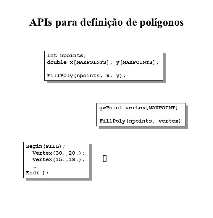 APIs para definição de polígonos int npoints; double x[MAXPOINTS], y[MAXPOINTS]; FillPoly(npoints, x, y); int npoints; double x[MAXPOINTS], y[MAXPOINTS]; FillPoly(npoints, x, y); gwPoint vertex[MAXPOINT] FillPoly(npoints, vertex) gwPoint vertex[MAXPOINT] FillPoly(npoints, vertex) Begin(FILL); Vertex(30.,20.); Vertex(15.,18.); … End( ); Begin(FILL); Vertex(30.,20.); Vertex(15.,18.); … End( );