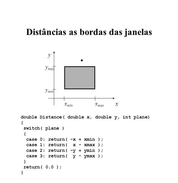 Distâncias as bordas das janelas double Distance( double x, double y, int plane) { switch( plane ) { case 0: return( -x + xmin ); case 1: return( x - xmax ); case 2: return( -y + ymin ); case 3: return( y - ymax ); } return( 0.0 ); } x min x max y min y max x y