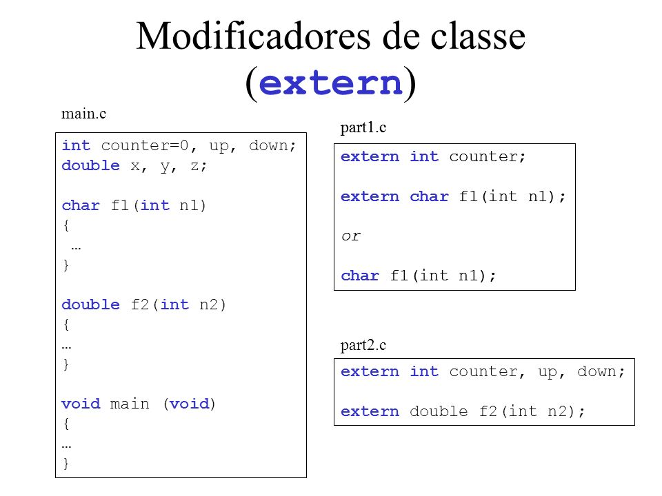 Modificadores de classe ( extern ) int counter=0, up, down; double x, y, z; char f1(int n1) { … } double f2(int n2) { … } void main (void) { … } extern int counter; extern char f1(int n1); or char f1(int n1); extern int counter, up, down; extern double f2(int n2); main.c part1.c extern int counter; extern char f1(int n1); or char f1(int n1); part1.c part2.c