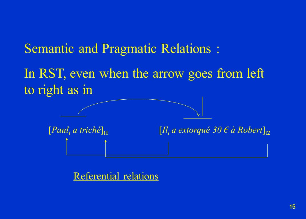 15 [Paul i a triché] t1 [Il i a extorqué 30 à Robert] t2 Referential relations Semantic and Pragmatic Relations : In RST, even when the arrow goes from left to right as in