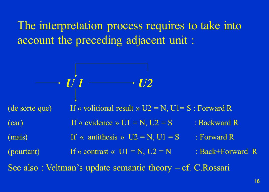 16 The interpretation process requires to take into account the preceding adjacent unit : U 1U2 (de sorte que) If « volitional result » U2 = N, U1= S : Forward R (car) If « evidence » U1 = N, U2 = S : Backward R (mais) If « antithesis » U2 = N, U1 = S : Forward R (pourtant) If « contrast « U1 = N, U2 = N : Back+Forward R See also : Veltmans update semantic theory – cf.