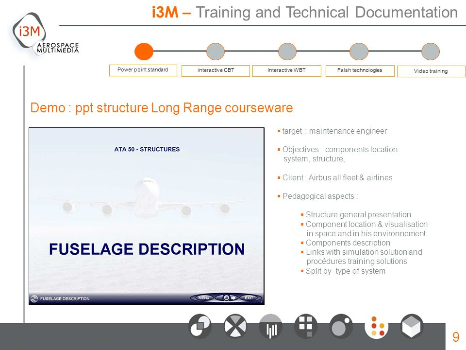 Demo : ppt structure Long Range courseware target : maintenance engineer Objectives : components location system, structure, Client : Airbus all fleet & airlines Pedagogical aspects : Structure general presentation Component location & visualisation in space and in his environnement Components description Links with simulation solution and procédures training solutions Split by type of system i3M – Training and Technical Documentation Power point standard interactive CBTInteractive WBT Video training Falsh technologies 9