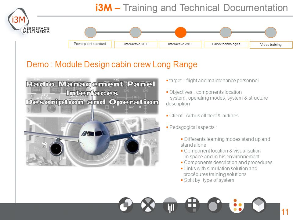 Demo : Module Design cabin crew Long Range i3M – Training and Technical Documentation target : flight and maintenance personnel Objectives : components location system, operating modes, system & structure description Client : Airbus all fleet & airlines Pedagogical aspects : Differents learning modes:stand up and stand alone Component location & visualisation in space and in his environnement Components description and procedures Links with simulation solution and procédures training solutions Split by type of system Power point standard interactive CBTInteractive WBT Video training Falsh technologies 11