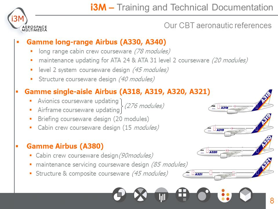 i3M – Processus de développement dun cours 2 Our CBT aeronautic references Gamme long-range Airbus (A330, A340) long range cabin crew courseware (78 modules) maintenance updating for ATA 24 & ATA 31 level 2 courseware (20 modules) level 2 system courseware design (45 modules) Structure courseware design (40 modules) i3M – Training and Technical Documentation Gamme single-aisle Airbus (A318, A319, A320, A321) Avionics courseware updating Airframe courseware updating Briefing courseware design (20 modules) Cabin crew courseware design (15 modules) Gamme Airbus (A380) Cabin crew courseware design(90modules) maintenance servicing courseware design (85 modules) Structure & composite courseware (45 modules) (276 modules) 8