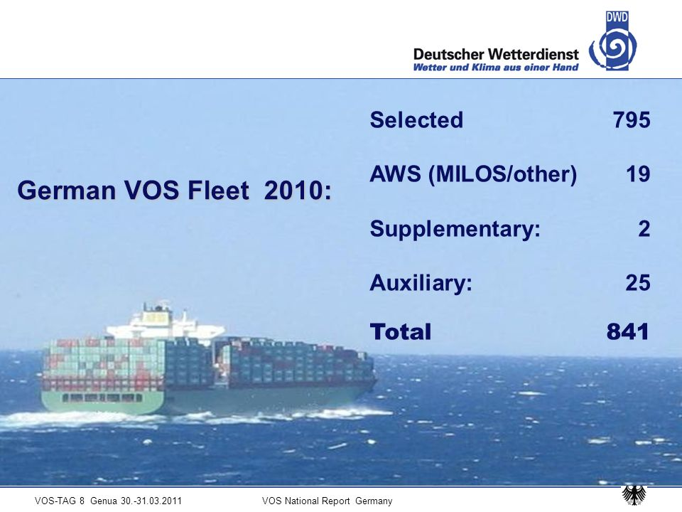 VOS-TAG 8 Genua 30.-31.03.2011 VOS National Report Germany Selected 795 AWS (MILOS/other) 19 Supplementary: 2 Auxiliary: 25 Total 841 German VOS Fleet 2010: