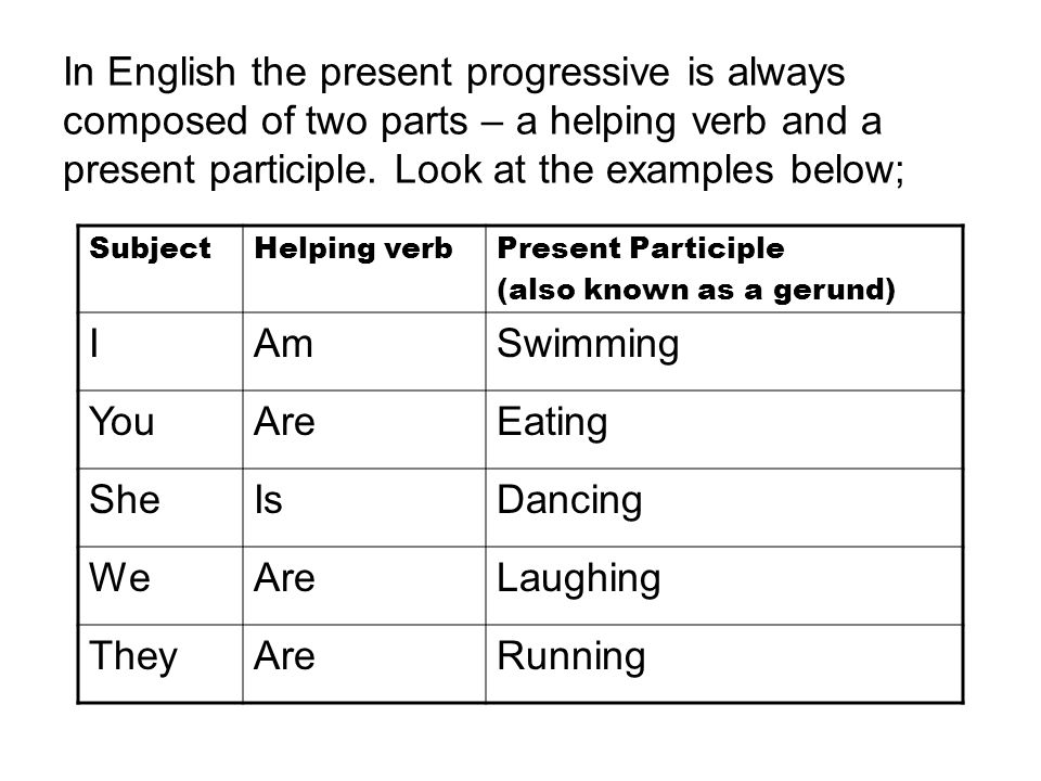 El Presente Progresivo Lesson 51 8 The Present Progressive Tense