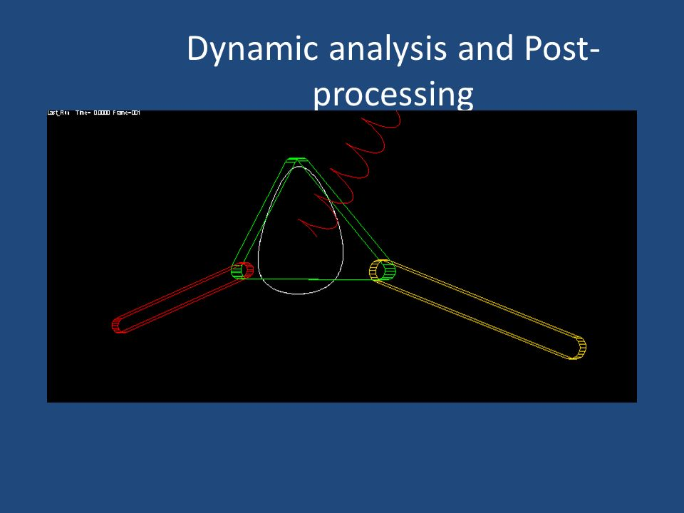 Dynamic analysis and Post- processing