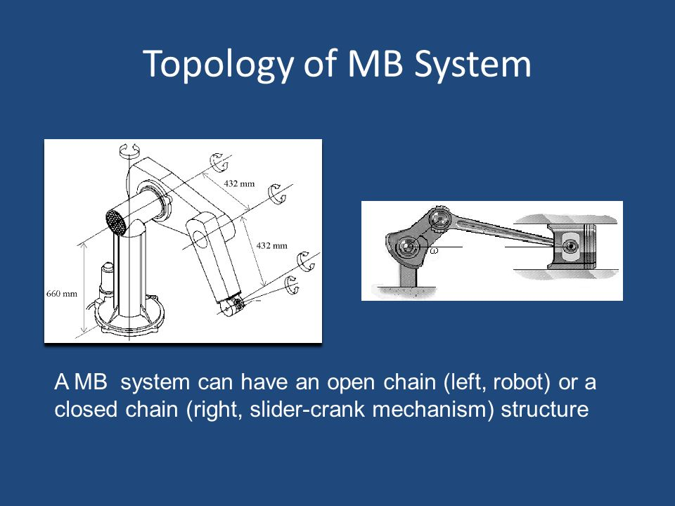 Topology of MB System A MB system can have an open chain (left, robot) or a closed chain (right, slider-crank mechanism) structure
