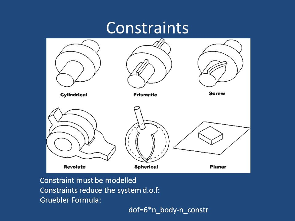 Constraint must be modelled Constraints reduce the system d.o.f: Gruebler Formula: dof=6*n_body-n_constr Constraints