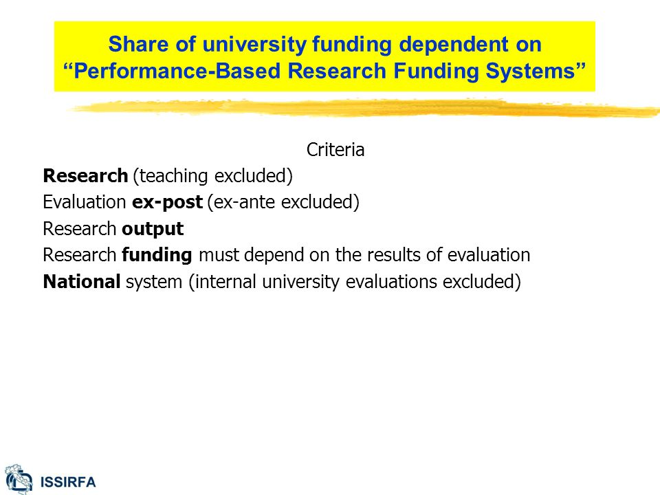 Criteria Research (teaching excluded) Evaluation ex-post (ex-ante excluded) Research output Research funding must depend on the results of evaluation National system (internal university evaluations excluded) Share of university funding dependent on Performance-Based Research Funding Systems