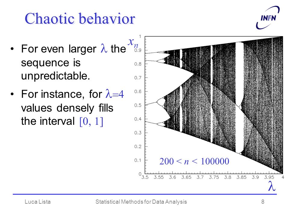Luca ListaStatistical Methods for Data Analysis8 Chaotic behavior xnxn 200 < n < 100000 For even larger the sequence is unpredictable.