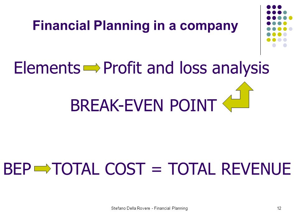 Stefano Della Rovere - Financial Planning12 Financial Planning in a company Elements BREAK-EVEN POINT Profit and loss analysis BEP TOTAL COST = TOTAL REVENUE