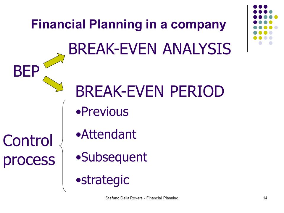 Stefano Della Rovere - Financial Planning14 Financial Planning in a company BEP BREAK-EVEN PERIOD Control process BREAK-EVEN ANALYSIS Previous Attendant Subsequent strategic