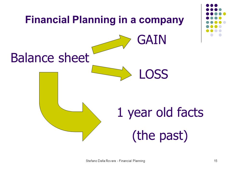 Stefano Della Rovere - Financial Planning15 Financial Planning in a company Balance sheet LOSS 1 year old facts (the past) GAIN