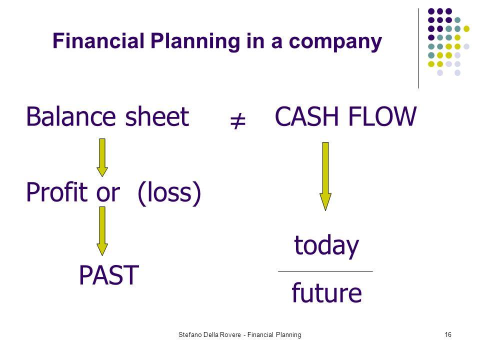 Stefano Della Rovere - Financial Planning16 Financial Planning in a company today future CASH FLOW Profit or (loss) PAST Balance sheet