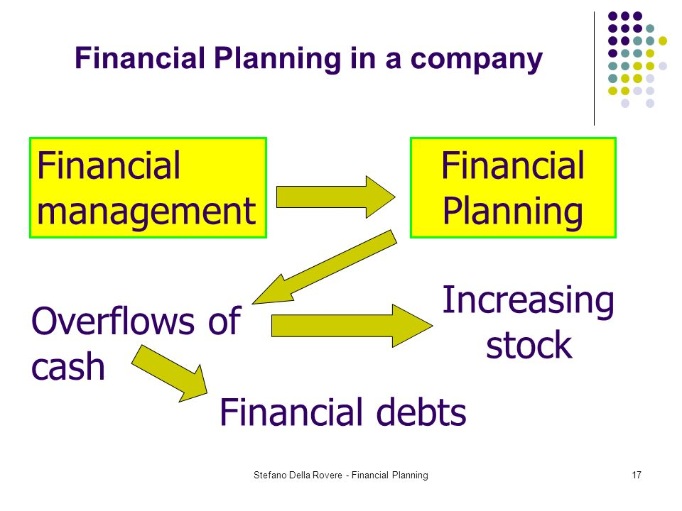 Stefano Della Rovere - Financial Planning17 Financial Planning in a company Increasing stock Financial Planning Overflows of cash Financial debts Financial management