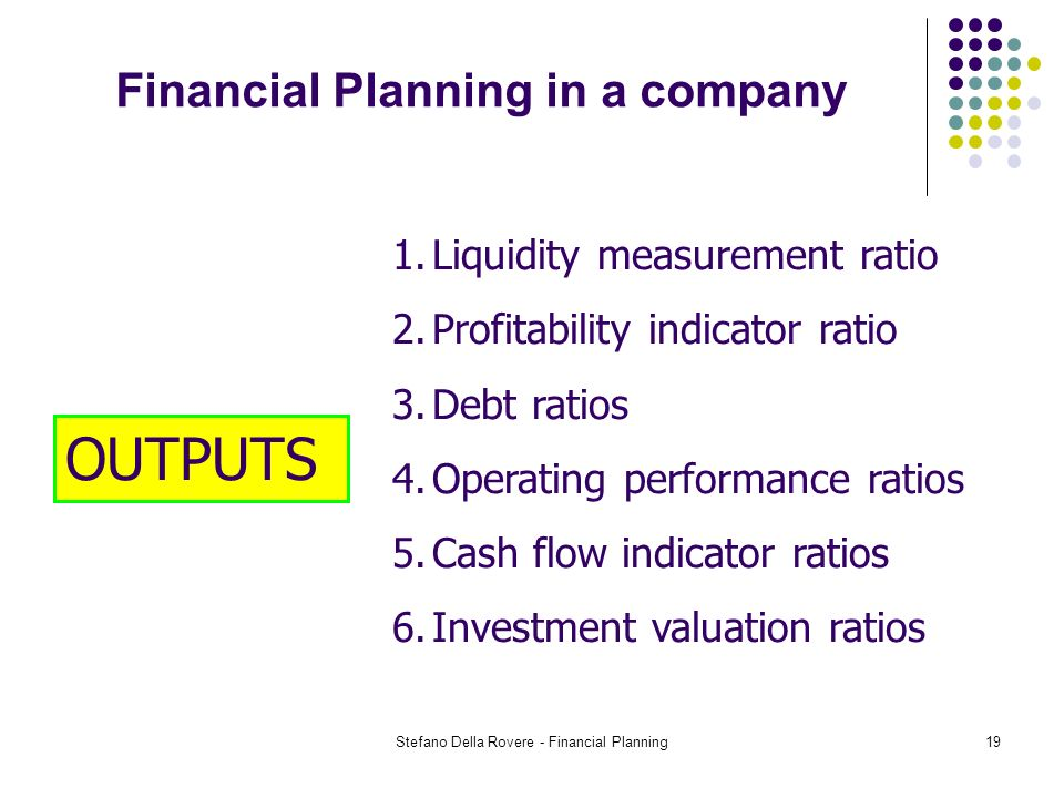 Stefano Della Rovere - Financial Planning19 Financial Planning in a company 1.Liquidity measurement ratio 2.Profitability indicator ratio 3.Debt ratios 4.Operating performance ratios 5.Cash flow indicator ratios 6.Investment valuation ratios OUTPUTS