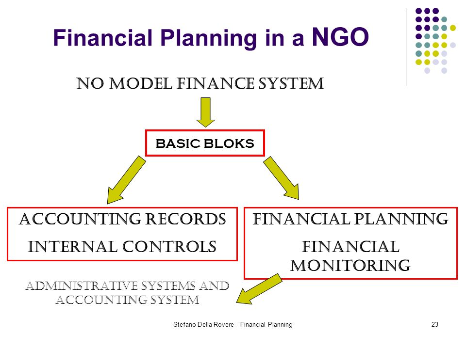 Stefano Della Rovere - Financial Planning23 Financial Planning in a NGO No model finance system BASIC BLOKS Accounting records Internal controls Financial planning Financial monitoring administrative systems and accounting system