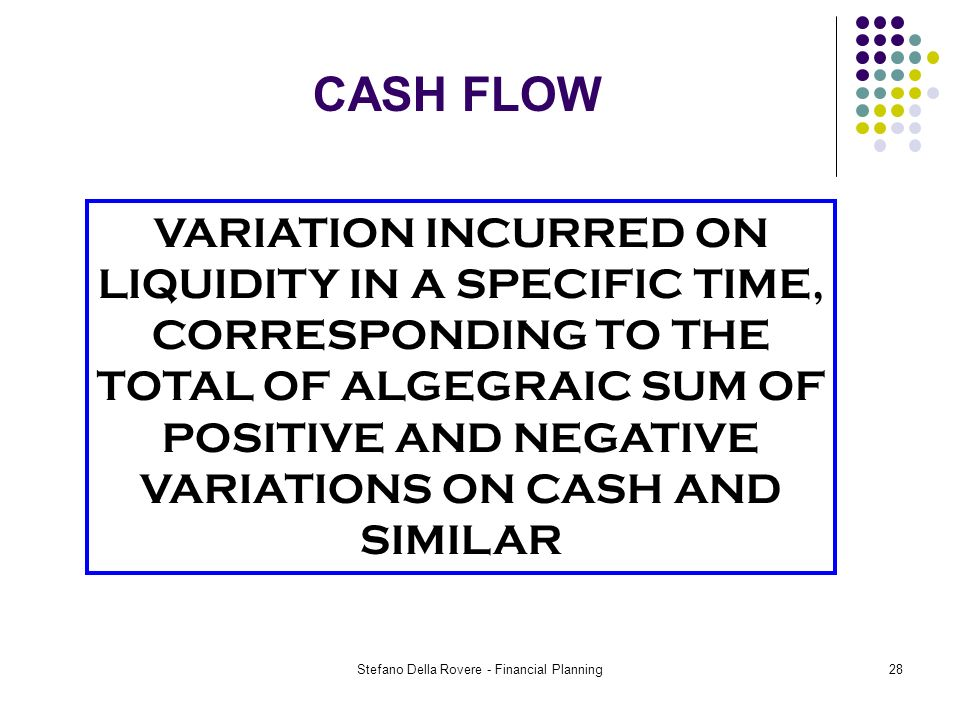 Stefano Della Rovere - Financial Planning28 CASH FLOW VARIATION INCURRED ON LIQUIDITY IN A SPECIFIC TIME, CORRESPONDING TO THE TOTAL OF ALGEGRAIC SUM OF POSITIVE AND NEGATIVE VARIATIONS ON CASH AND SIMILAR