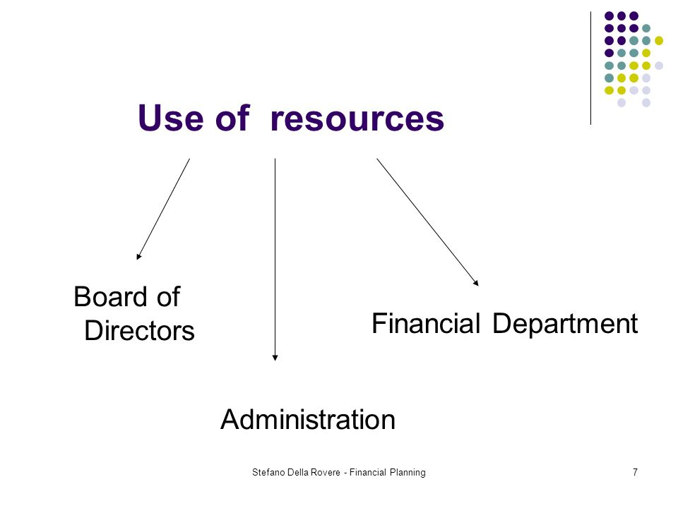 Stefano Della Rovere - Financial Planning7 Use of resources Board of Directors Administration Financial Department