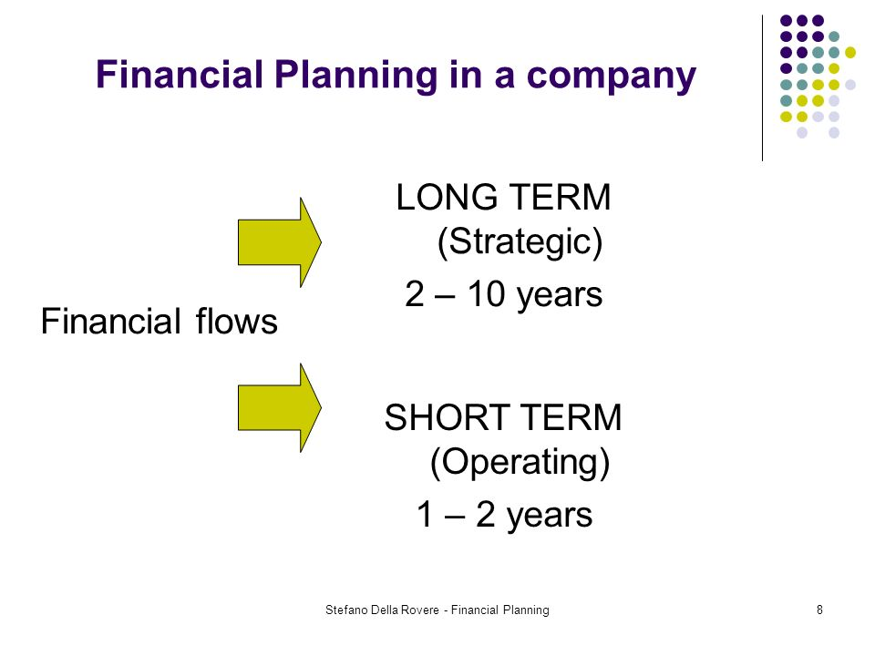 Stefano Della Rovere - Financial Planning8 Financial Planning in a company Financial flows LONG TERM (Strategic) 2 – 10 years SHORT TERM (Operating) 1 – 2 years