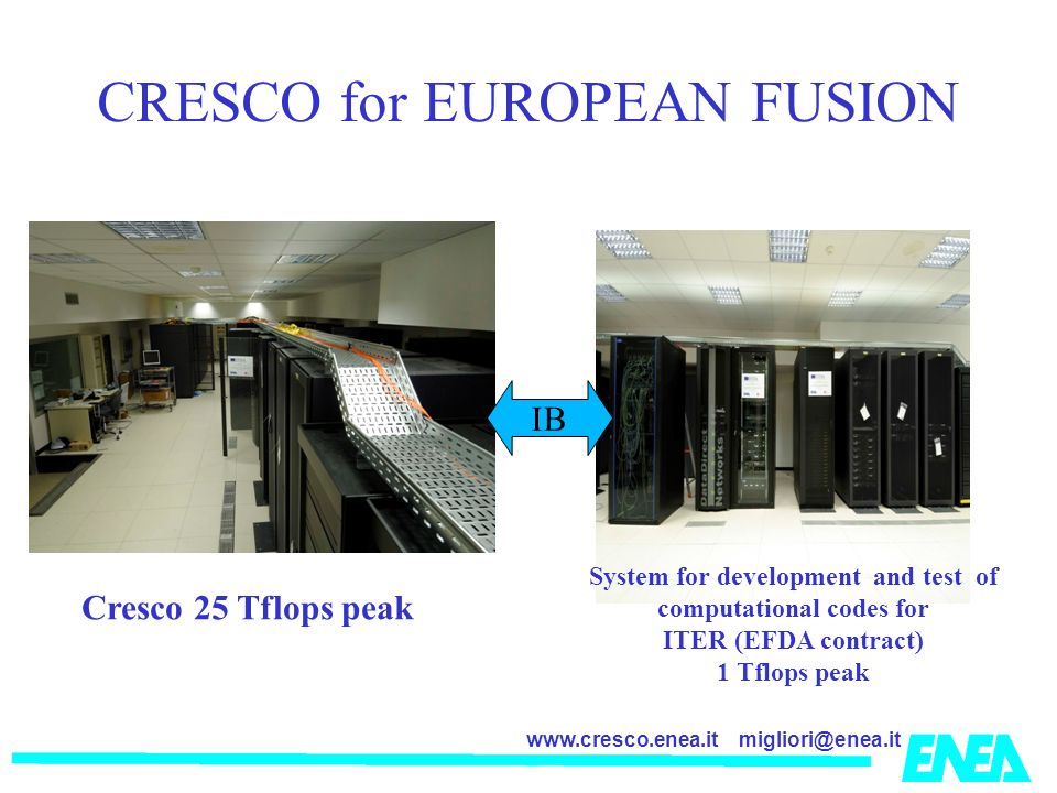 migliori@enea.itwww.cresco.enea.it CRESCO for EUROPEAN FUSION Cresco 25 Tflops peak System for development and test of computational codes for ITER (EFDA contract) 1 Tflops peak IB