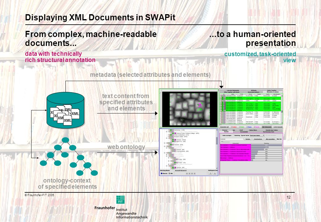 12 © Fraunhofer-FIT 2005 Displaying XML Documents in SWAPit From complex, machine-readable documents......to a human-oriented presentation data with technically rich structural annotation customized, task-oriented view web ontology metadata (selected attributes and elements) text content from specified attributes and elements XML ontology-context of specified elements